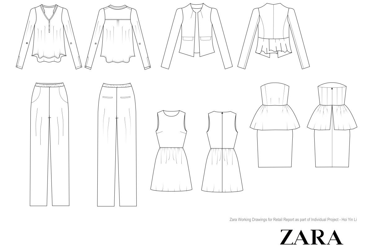hoiyinli Zara Techs